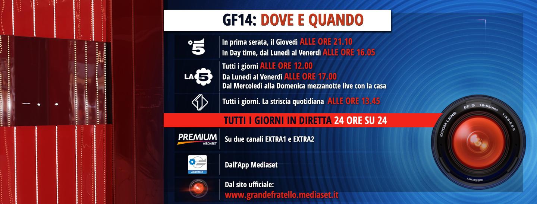 GF14: Dove e Quando